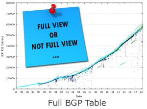BGP table